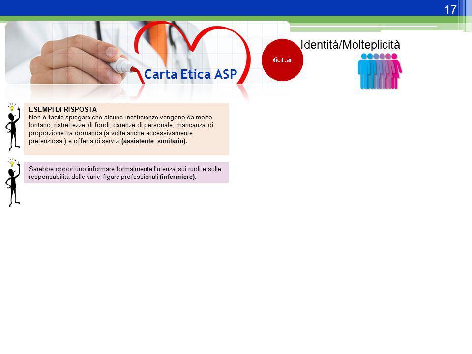 Carta Etica ASP Identità/Molteplicità 6.1.a ESEMPI DI RISPOSTA