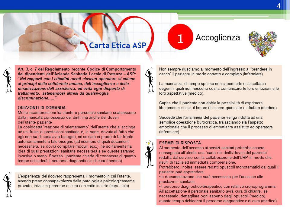 1 Accoglienza Carta Etica ASP