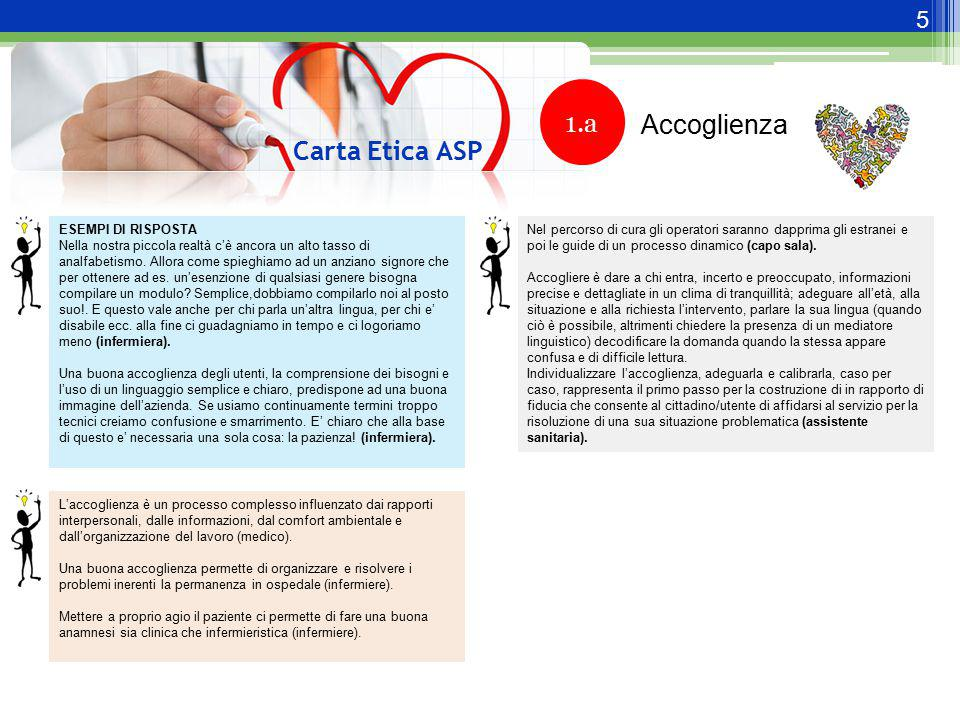 1.a Accoglienza Carta Etica ASP ESEMPI DI RISPOSTA