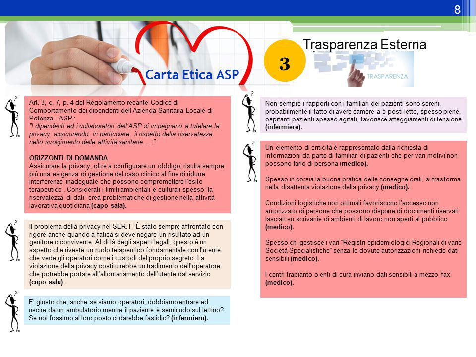 3 Trasparenza Esterna Carta Etica ASP