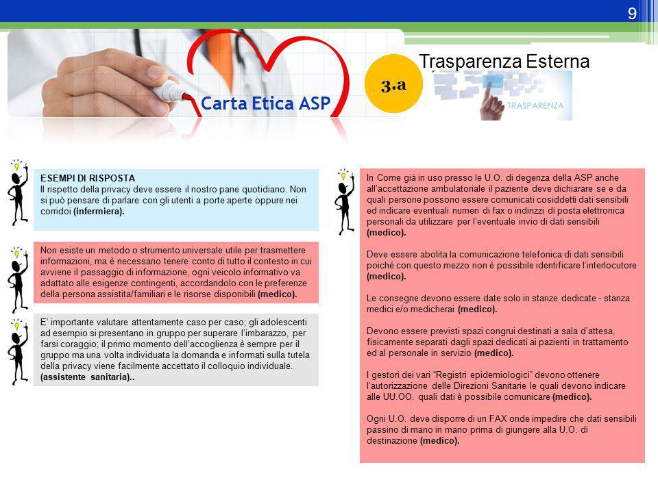 Trasparenza Esterna 3.1 Carta Etica ASP 3.a ESEMPI DI RISPOSTA