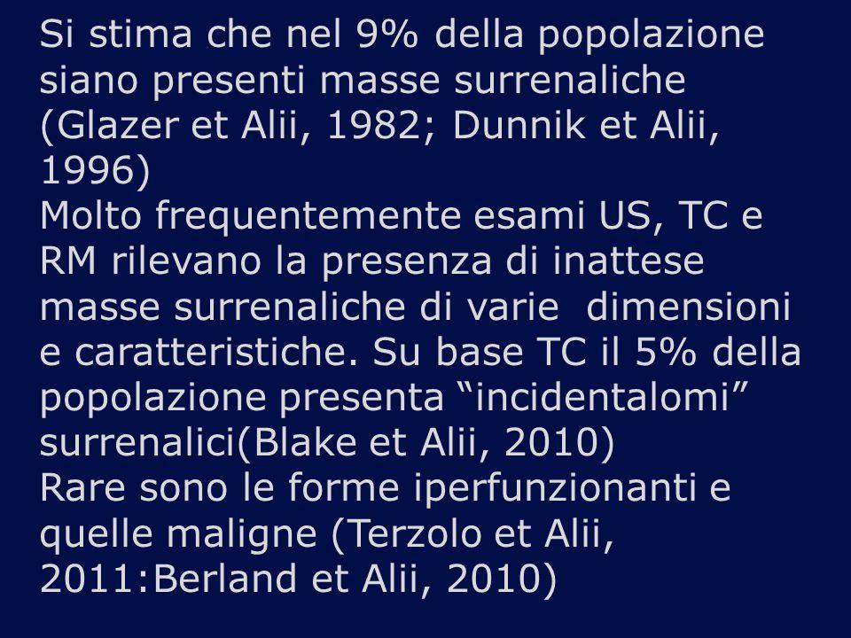 Si stima che nel 9% della popolazione siano presenti masse surrenaliche (Glazer et Alii, 1982; Dunnik et Alii, 1996) Molto frequentemente esami US, TC e RM rilevano la presenza di inattese masse surrenaliche di varie dimensioni e caratteristiche.