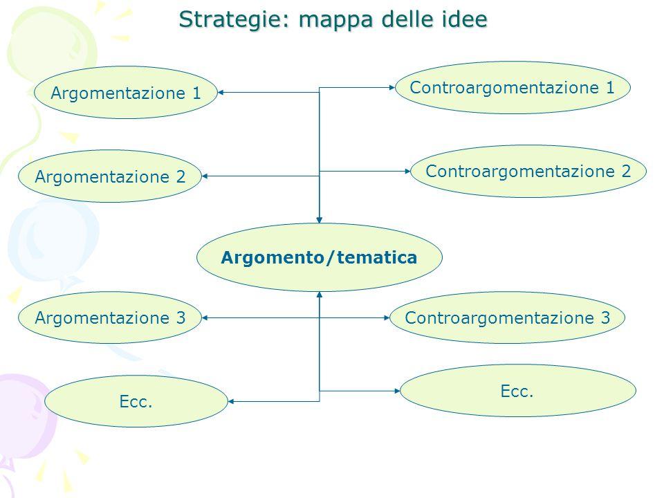Strategie: mappa delle idee