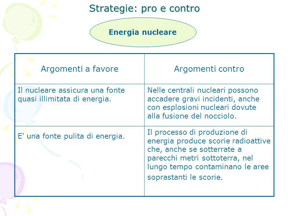 Strategie: pro e contro