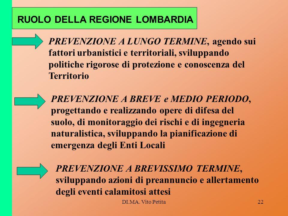 RUOLO DELLA REGIONE LOMBARDIA