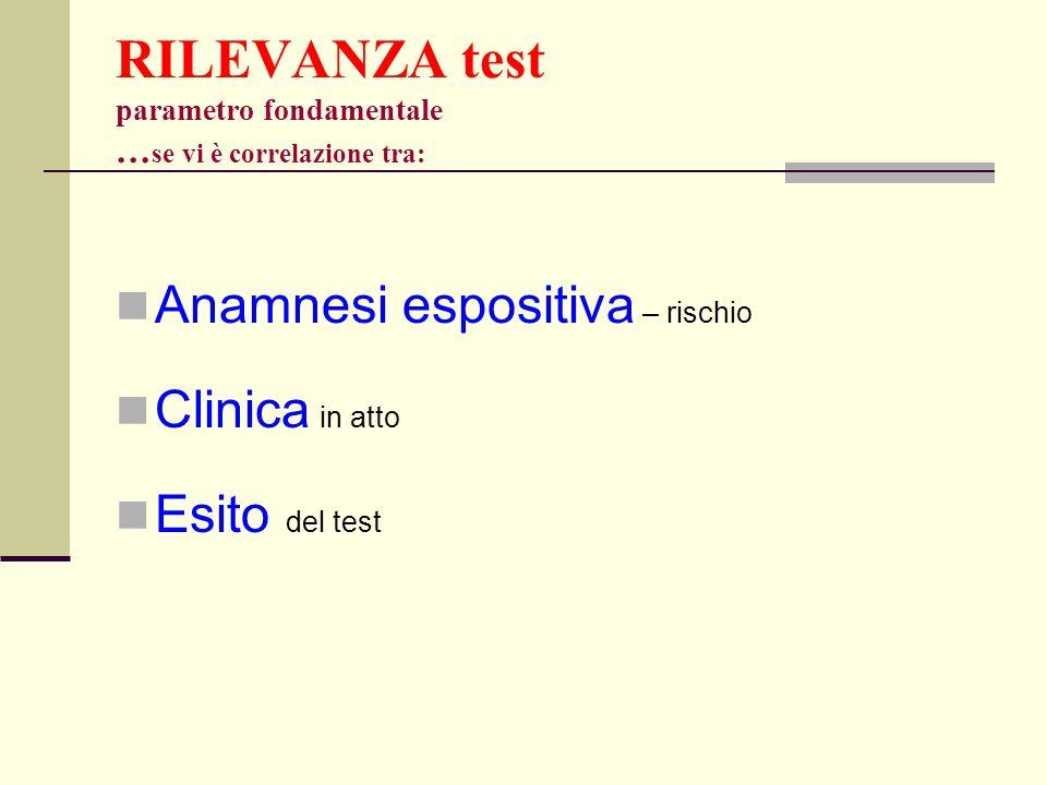 RILEVANZA test parametro fondamentale …se vi è correlazione tra: