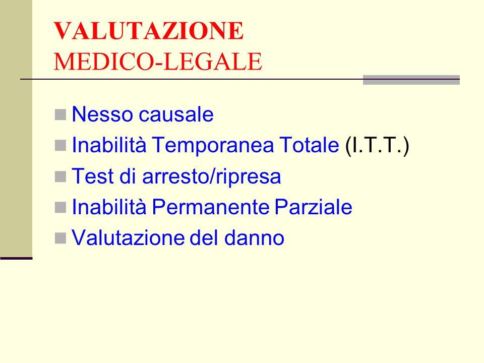 VALUTAZIONE MEDICO-LEGALE