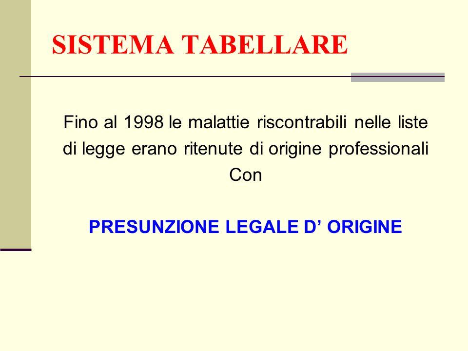 PRESUNZIONE LEGALE D' ORIGINE