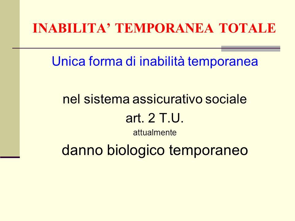 INABILITA' TEMPORANEA TOTALE