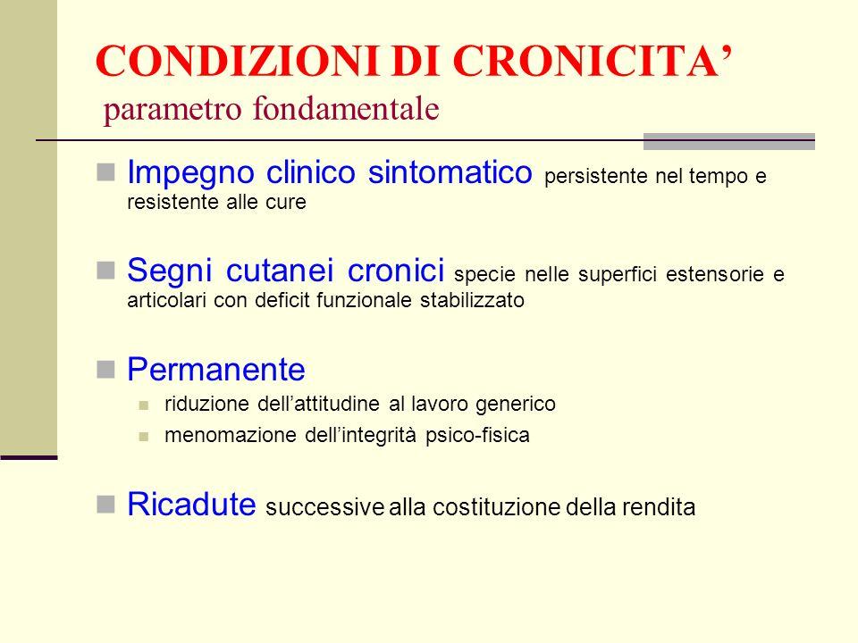 CONDIZIONI DI CRONICITA' parametro fondamentale