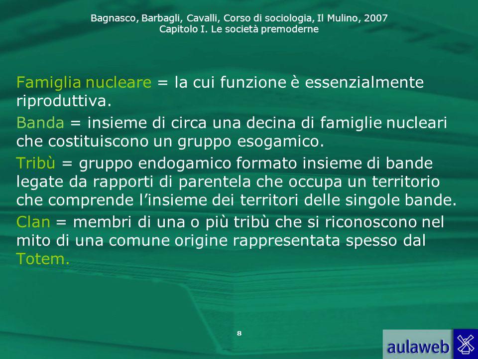 Famiglia nucleare = la cui funzione è essenzialmente riproduttiva.