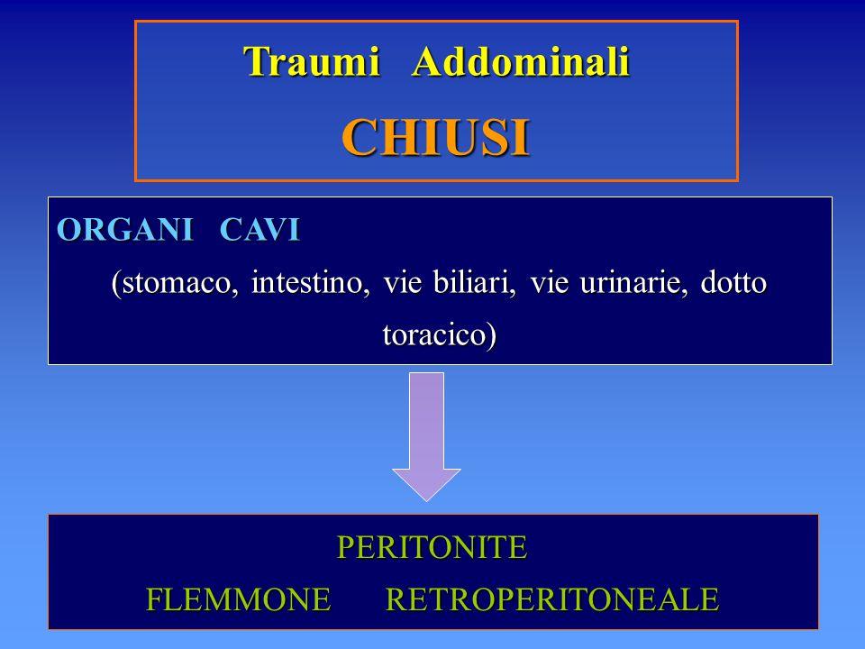 CHIUSI Traumi Addominali ORGANI CAVI