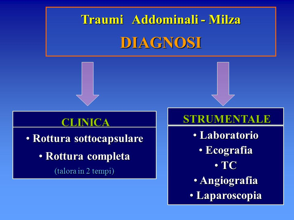 Traumi Addominali - Milza Rottura sottocapsulare