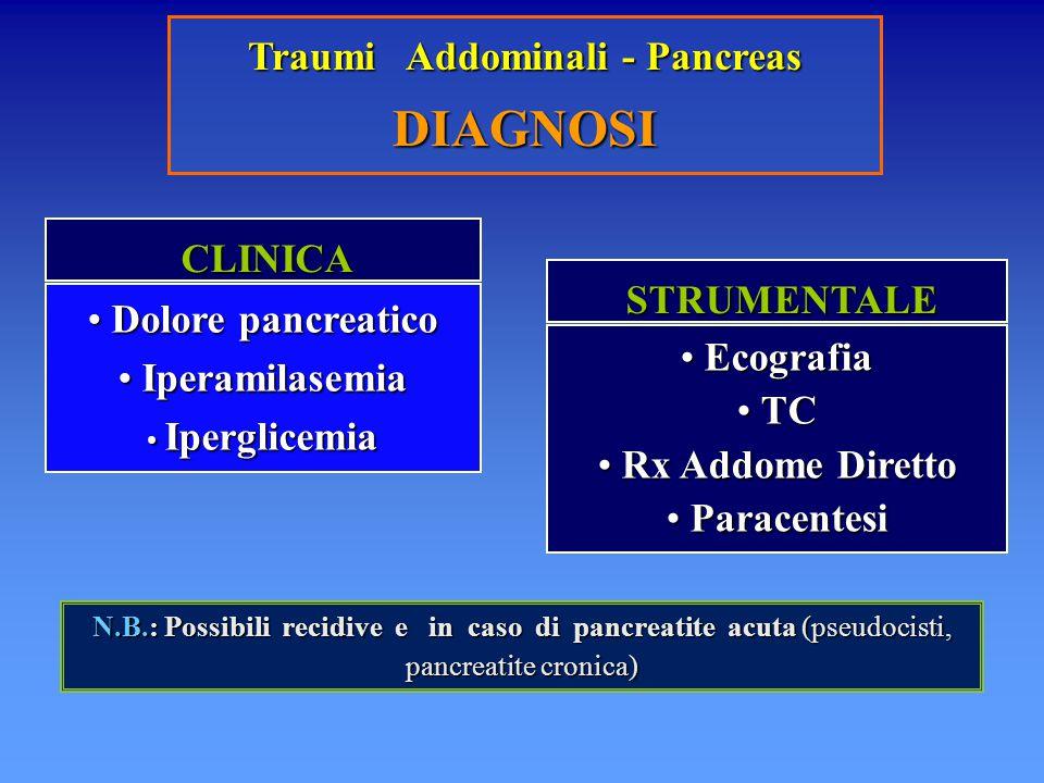 Traumi Addominali - Pancreas