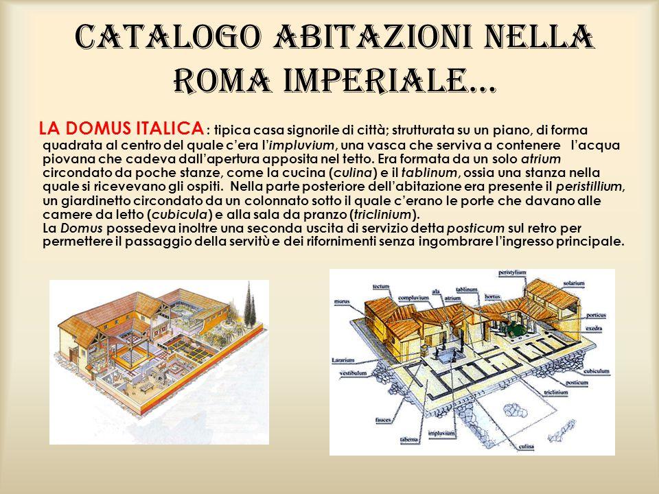 Catalogo abitazioni nella Roma Imperiale…