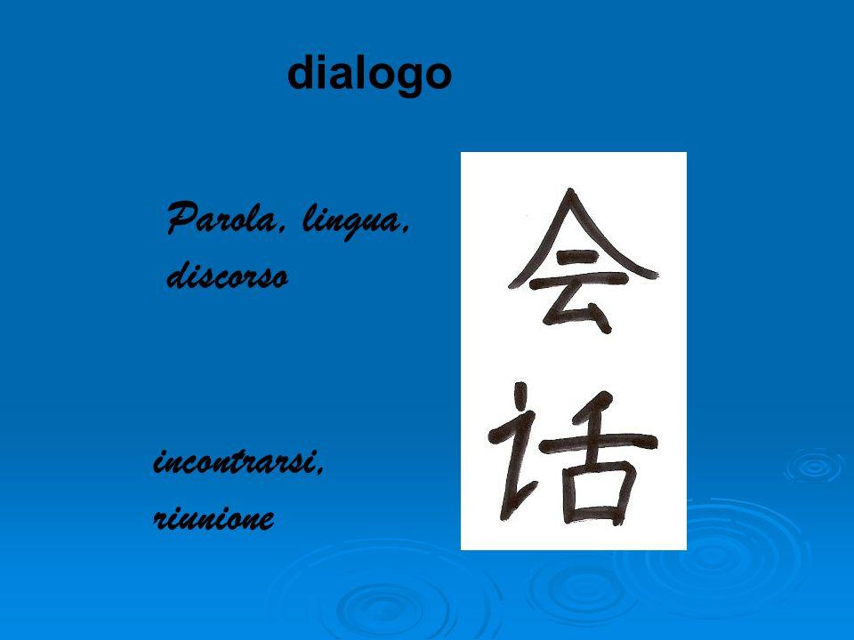 dialogo Parola, lingua, discorso incontrarsi, riunione