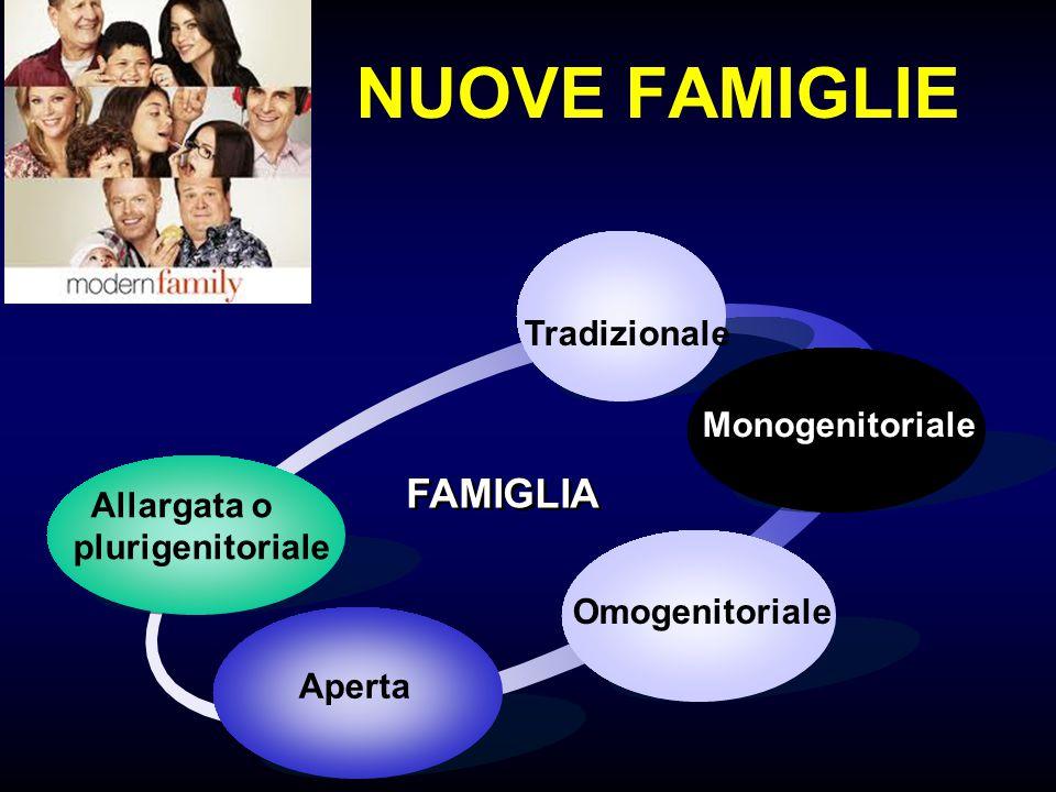NUOVE FAMIGLIE FAMIGLIA Tradizionale Monogenitoriale