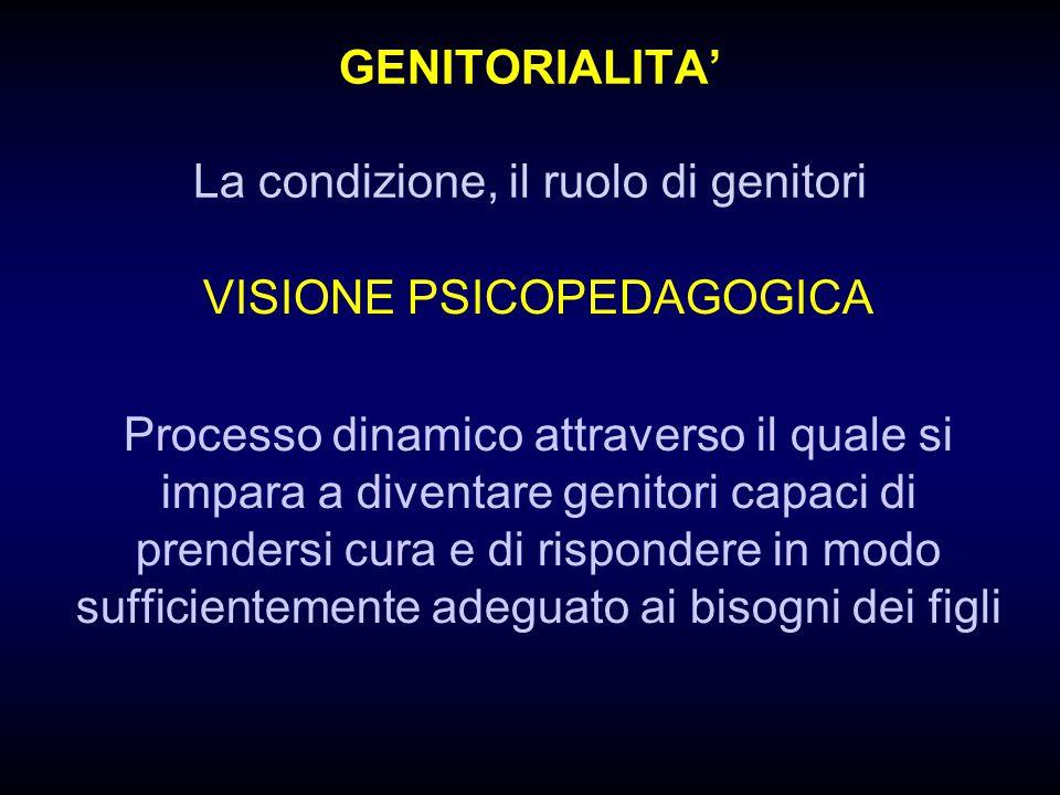 GENITORIALITA' La condizione, il ruolo di genitori