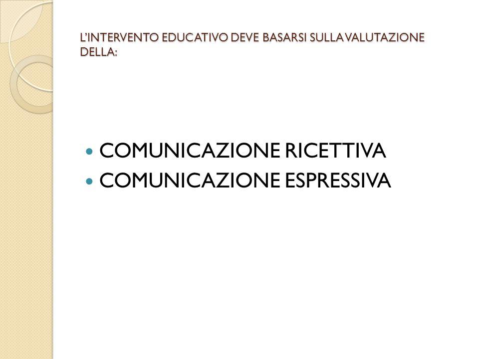 L'INTERVENTO EDUCATIVO DEVE BASARSI SULLA VALUTAZIONE DELLA: