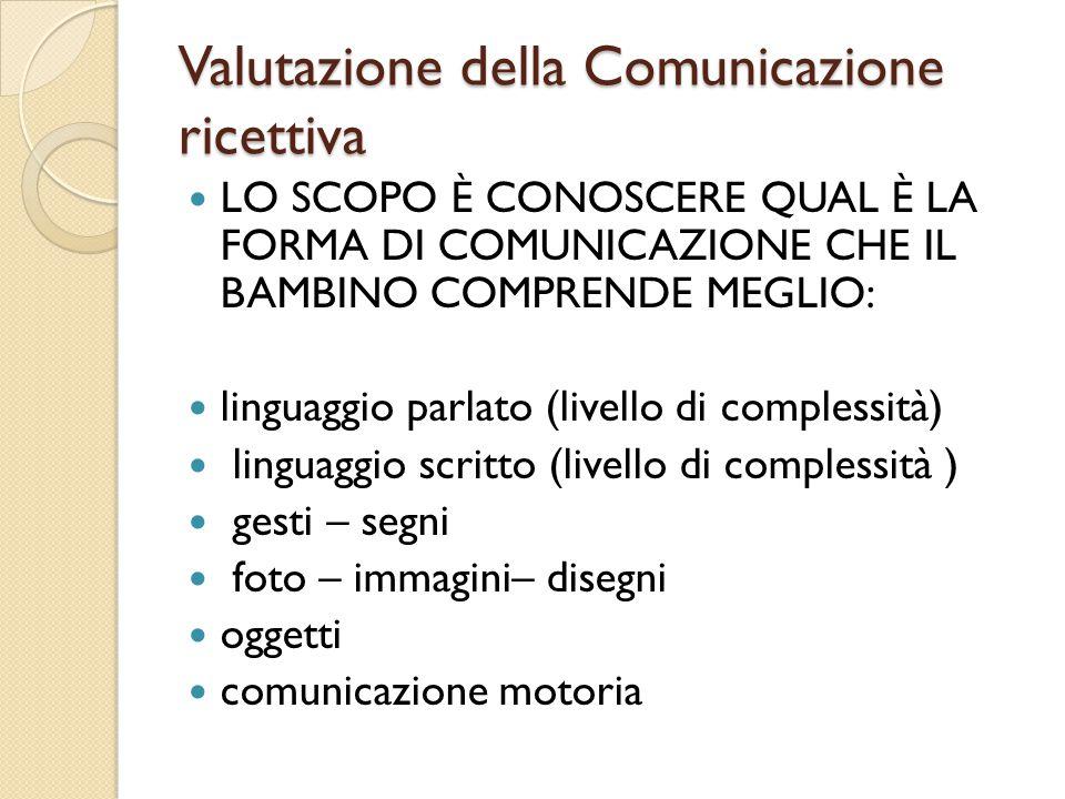 Valutazione della Comunicazione ricettiva