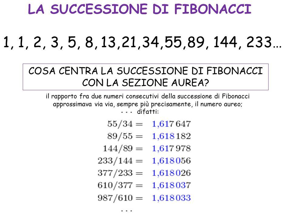 COSA CENTRA LA SUCCESSIONE DI FIBONACCI CON LA SEZIONE AUREA