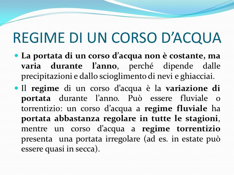 REGIME DI UN CORSO D'ACQUA