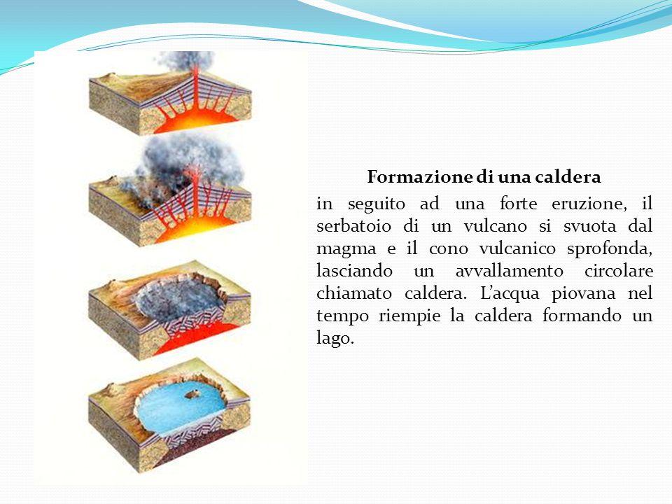 Formazione di una caldera