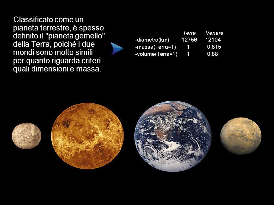 Terra Venere -diametro(km) 12756 12104. -massa(Terra=1) 1 0,815.
