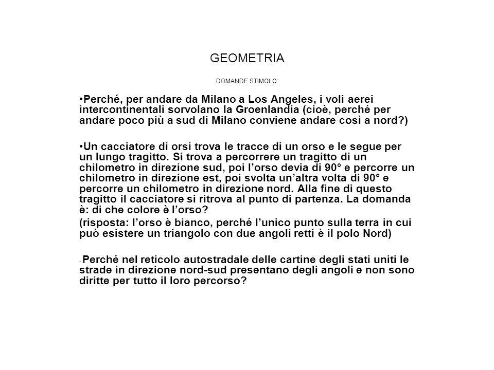 GEOMETRIA DOMANDE STIMOLO: