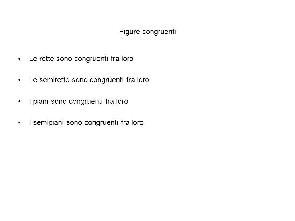 Figure congruenti Le rette sono congruenti fra loro. Le semirette sono congruenti fra loro. I piani sono congruenti fra loro.