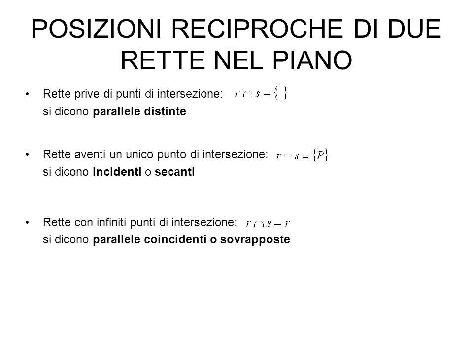 POSIZIONI RECIPROCHE DI DUE RETTE NEL PIANO