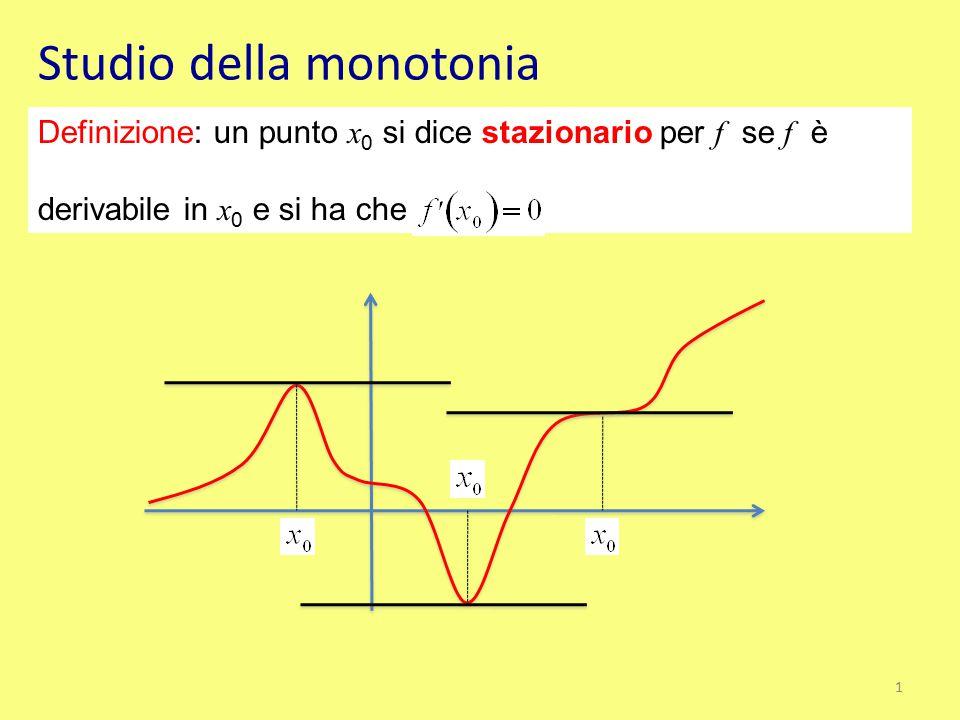 Studio della monotonia