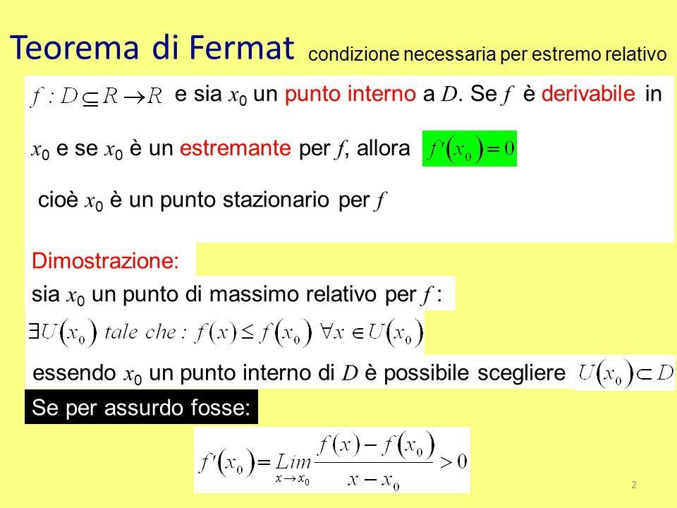 Teorema di Fermat e sia x0 un punto interno a D. Se f è derivabile in