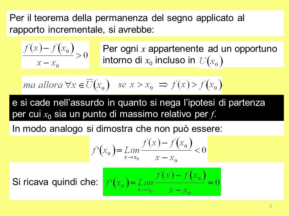 Per il teorema della permanenza del segno applicato al rapporto incrementale, si avrebbe: