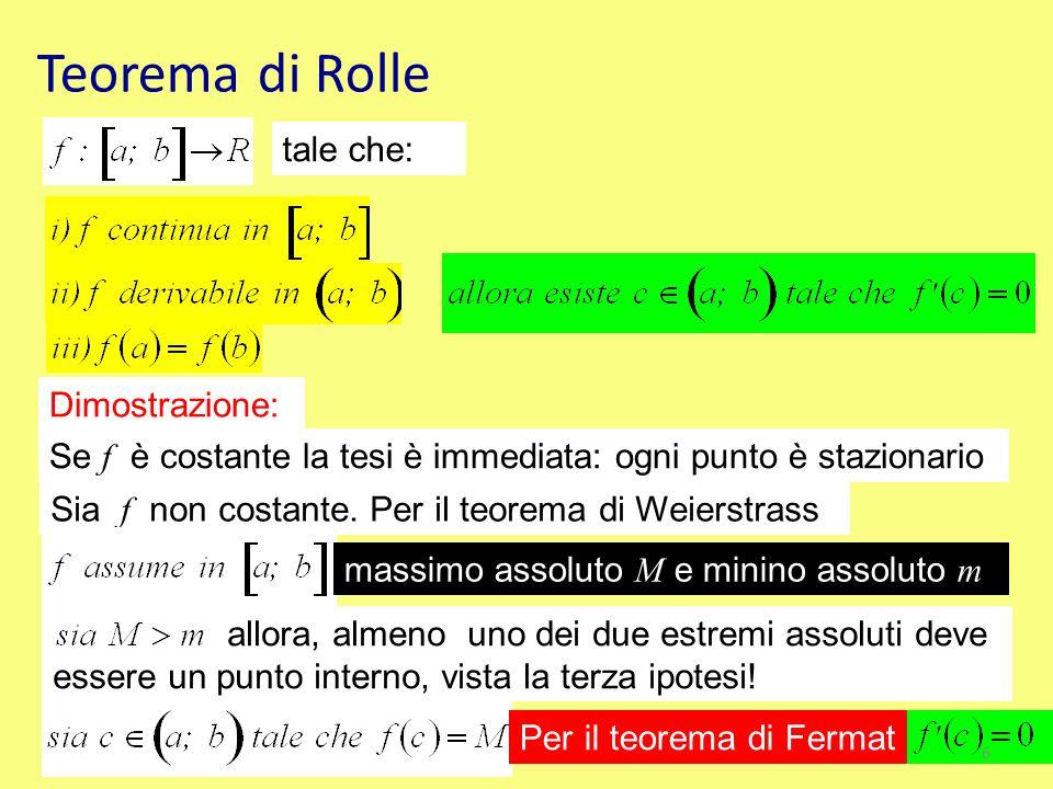 Teorema di Rolle tale che: Dimostrazione: