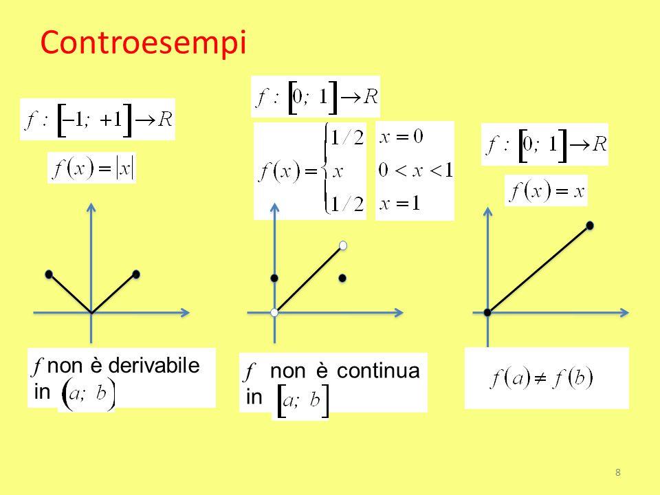 Controesempi f non è derivabile in f non è continua in