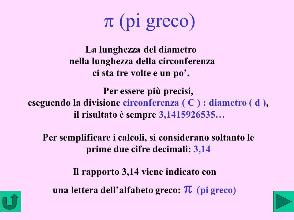 p (pi greco) La lunghezza del diametro nella lunghezza della circonferenza ci sta tre volte e un po'.