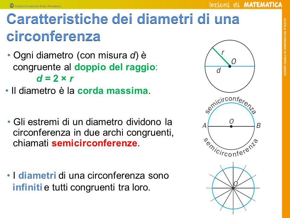 Caratteristiche dei diametri di una circonferenza