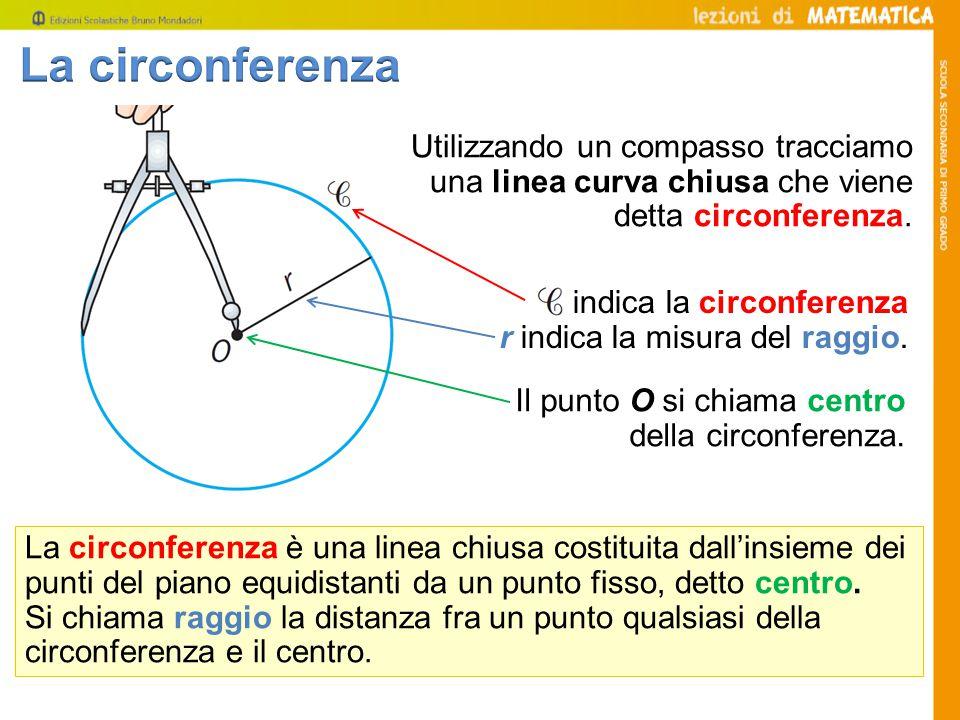 La circonferenza Utilizzando un compasso tracciamo una linea curva chiusa che viene detta circonferenza.