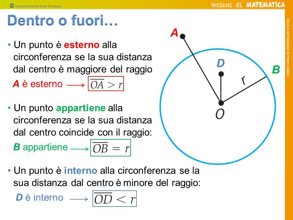 Dentro o fuori… A. D. B. • Un punto è esterno alla circonferenza se la sua distanza. dal centro è maggiore del raggio: