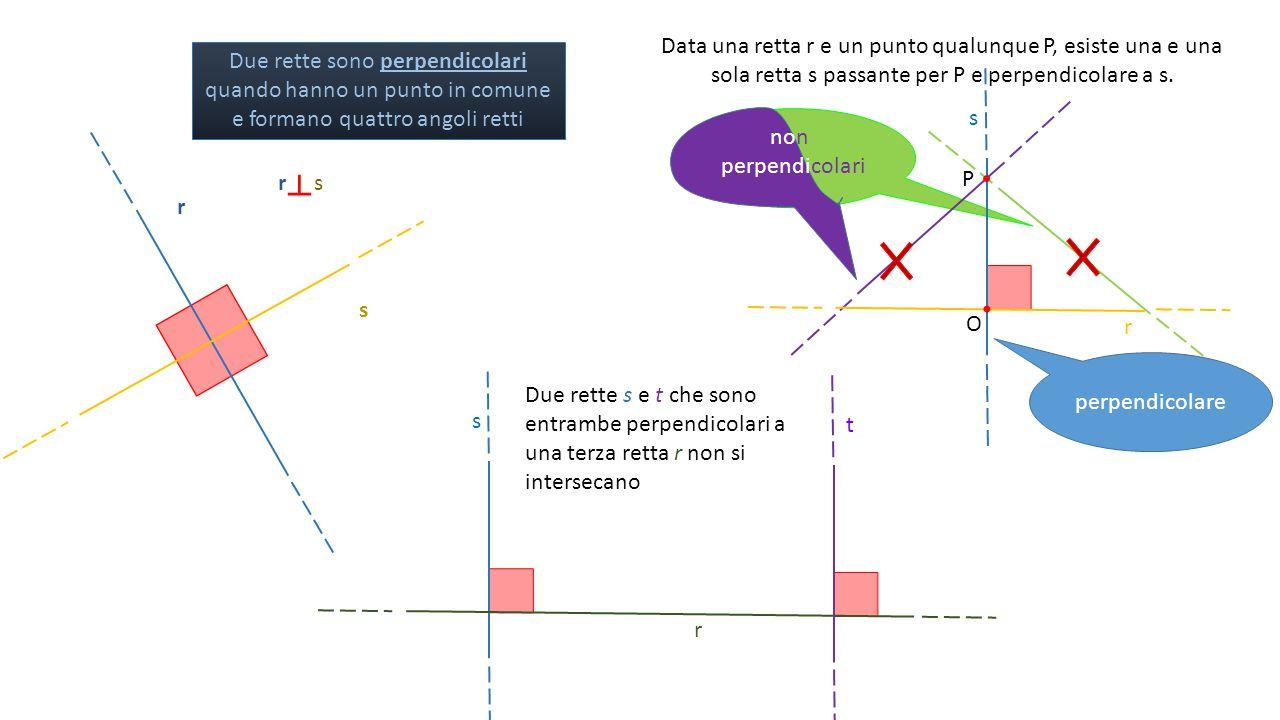 Data una retta r e un punto qualunque P, esiste una e una sola retta s passante per P e perpendicolare a s.