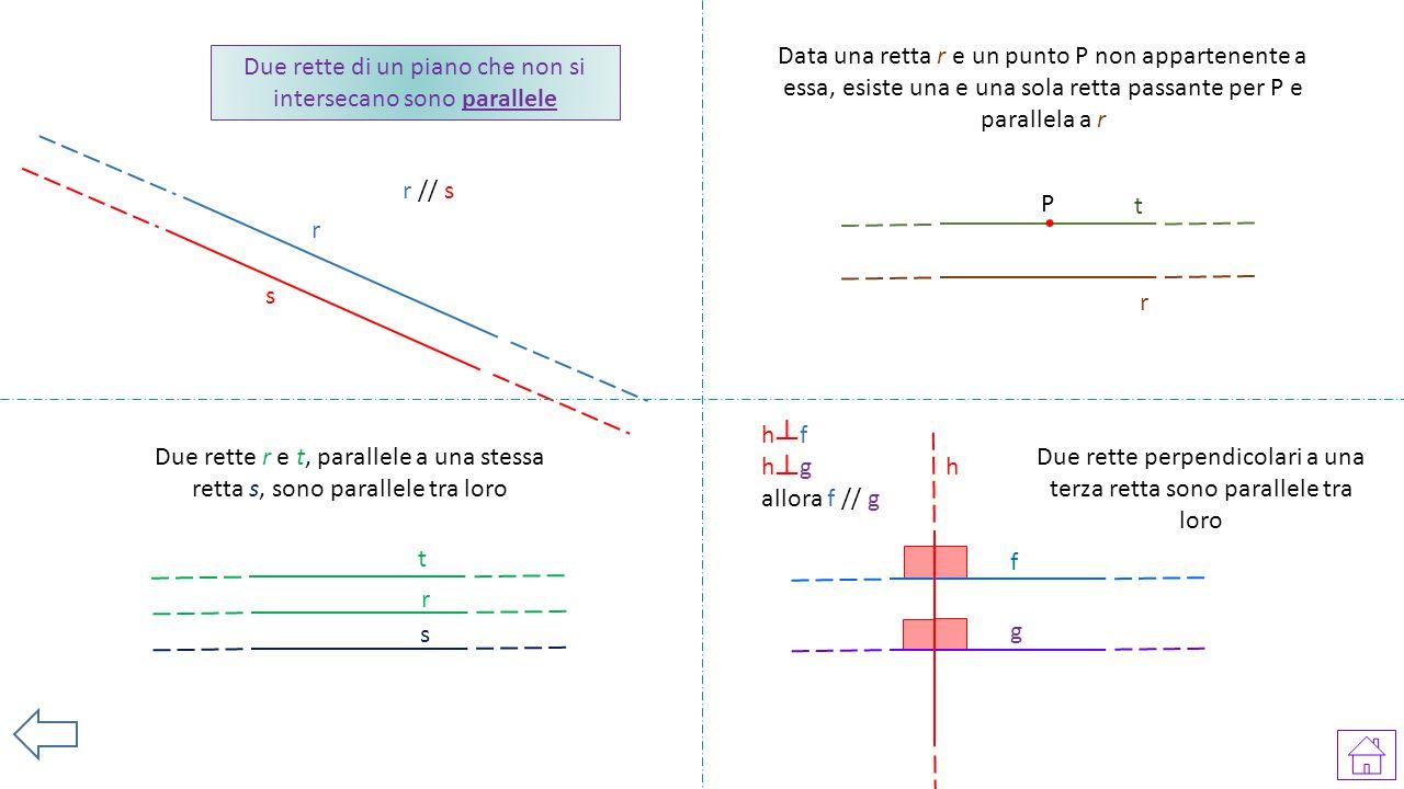 Data una retta r e un punto P non appartenente a essa, esiste una e una sola retta passante per P e parallela a r