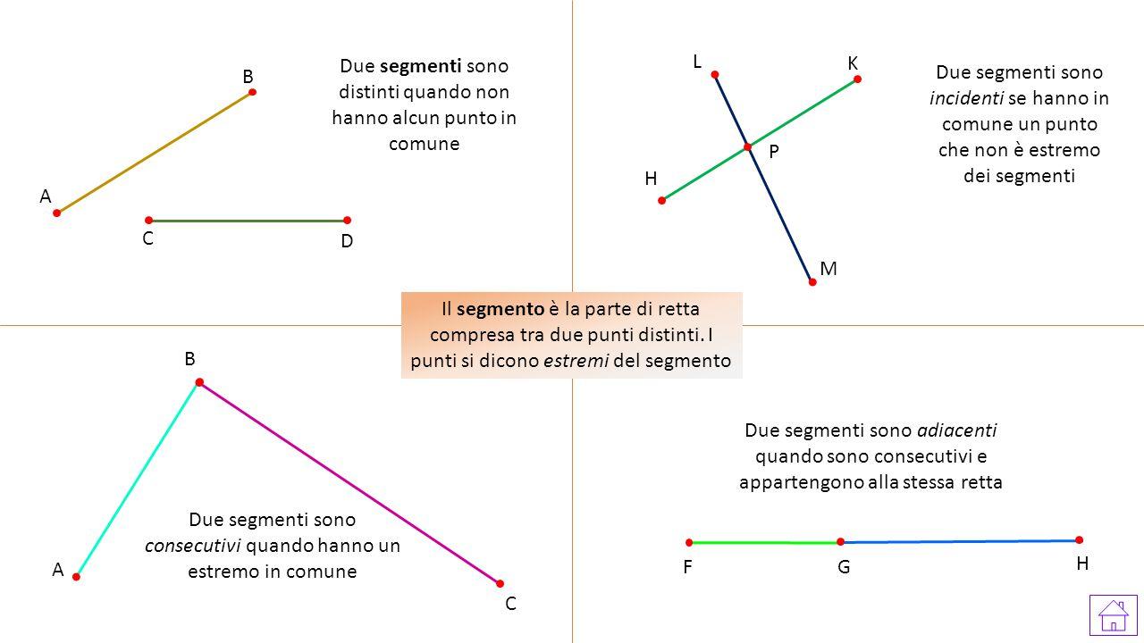 Due segmenti sono distinti quando non hanno alcun punto in comune L K
