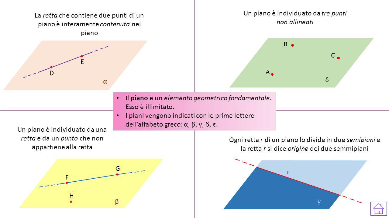 Un piano è individuato da tre punti non allineati
