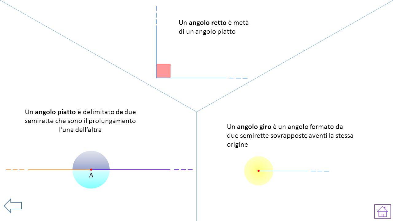 Un angolo retto è metà di un angolo piatto