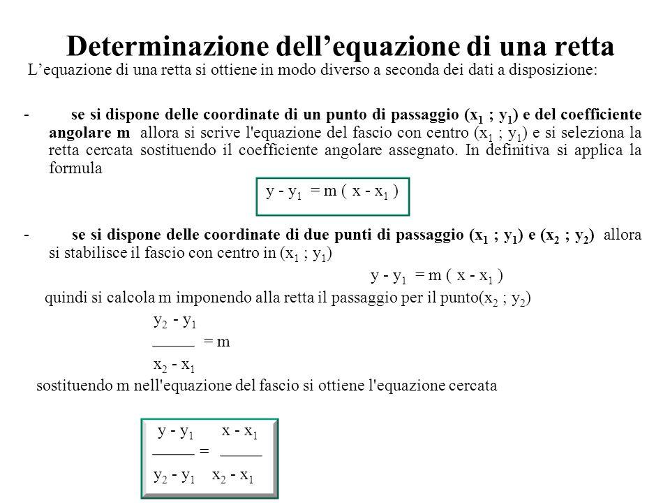 Determinazione dell'equazione di una retta