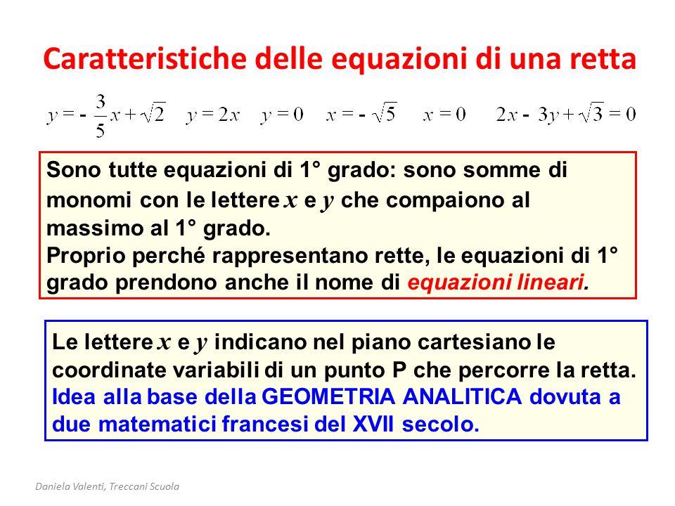 Caratteristiche delle equazioni di una retta