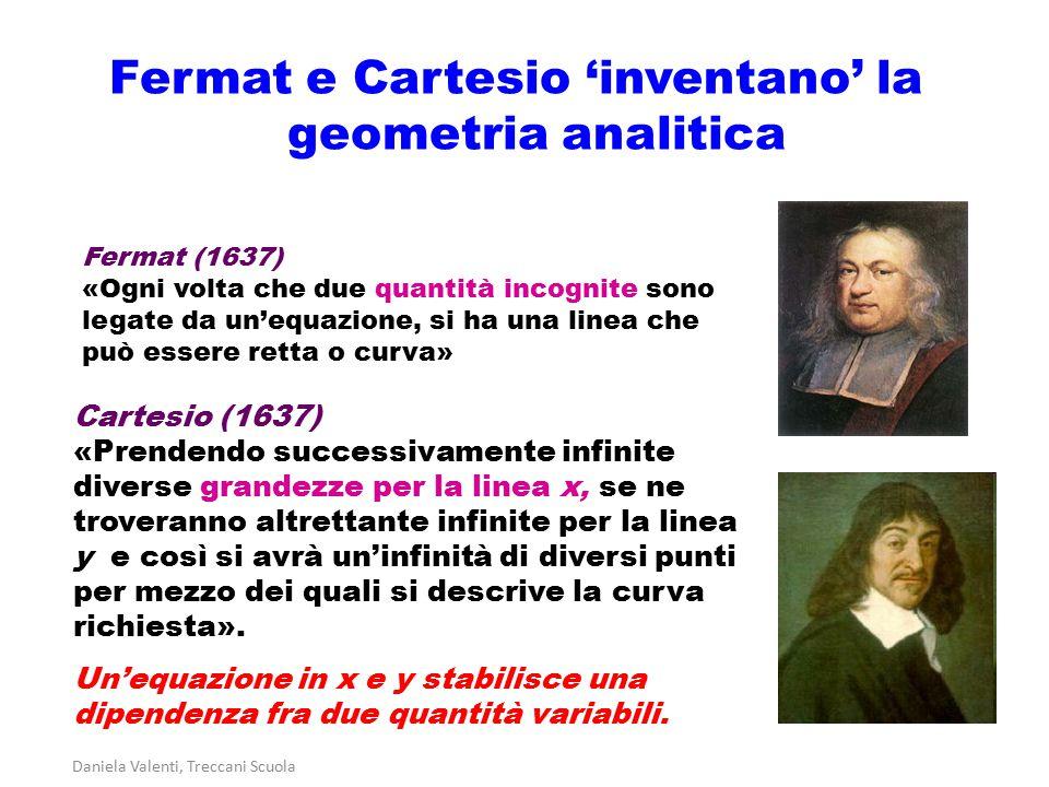 Fermat e Cartesio 'inventano' la geometria analitica