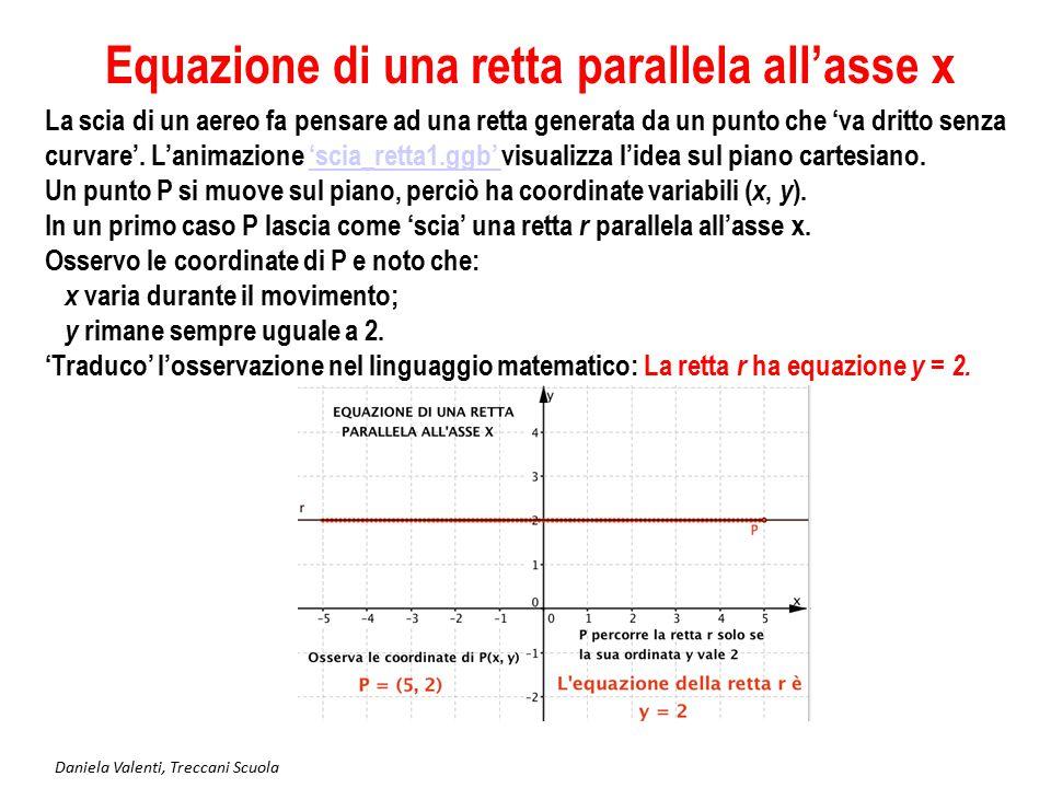Equazione di una retta parallela all'asse x