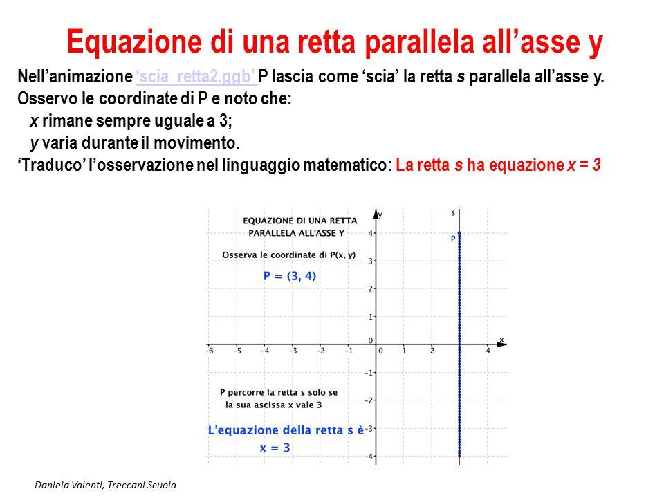Equazione di una retta parallela all'asse y
